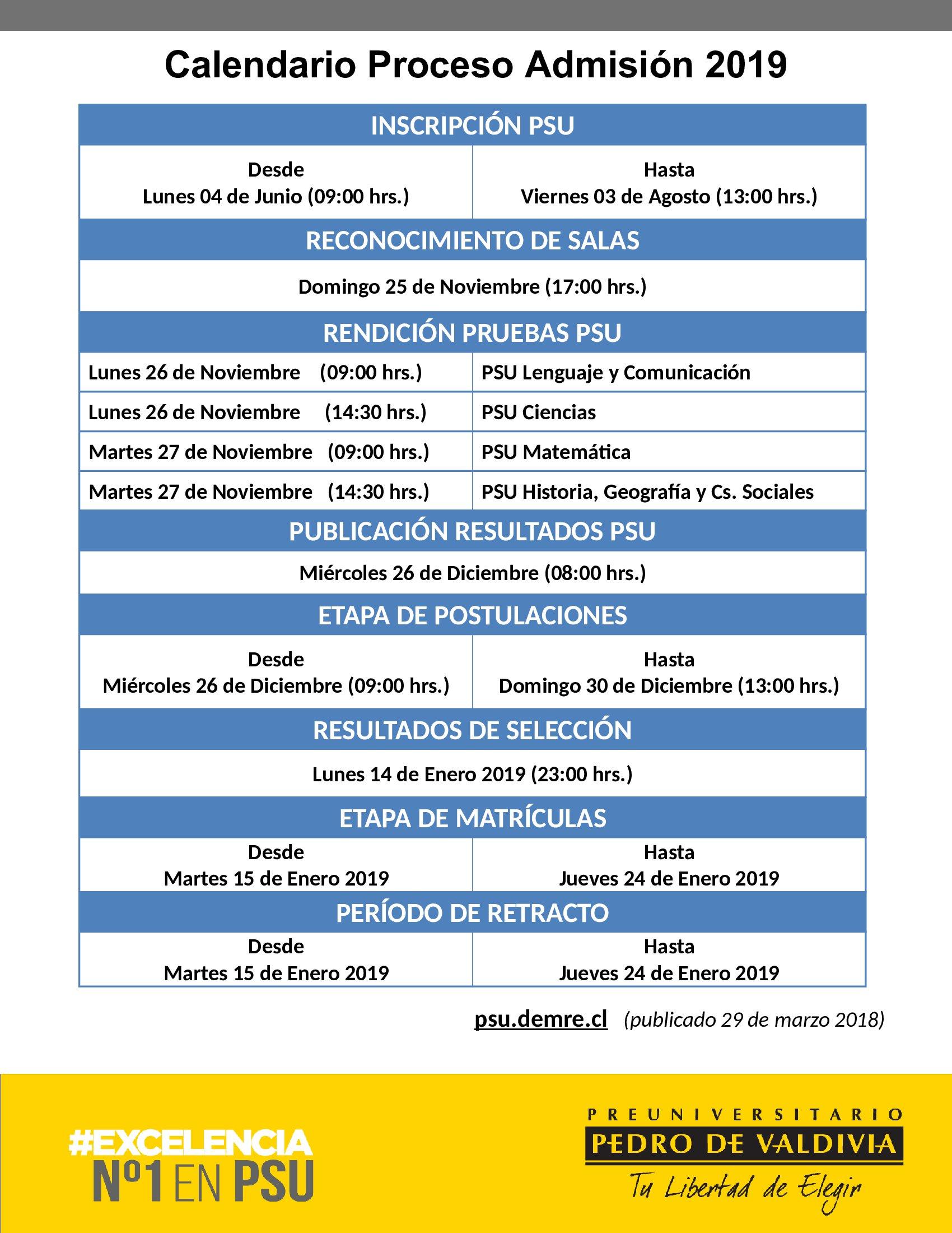 Calendario PSU Admisión 2019