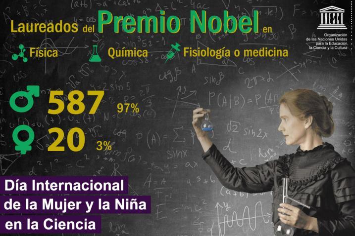 nobel_0